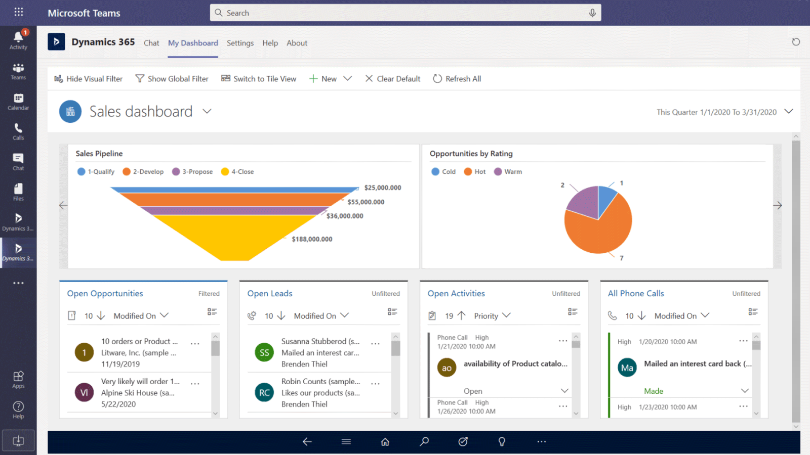 Manage your pipeline with a unified sales dashboard
