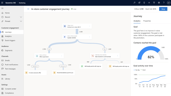 Innføring i Dynamics 365 Marketing